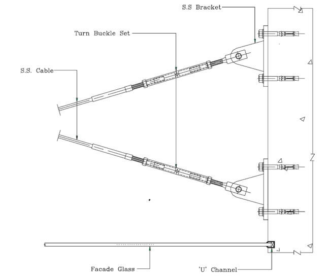 frameless cable truss facade system 03 frameless