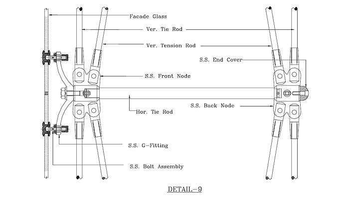 Tension Rods Frameless Glass Sliding Doors Amp Pool